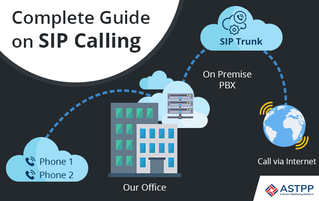 Complete Guide on SIP Calling