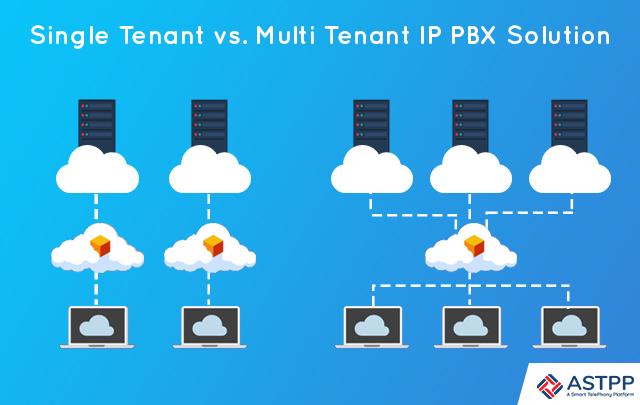 Single-Tenant-vs-Multi-Tenant-IP-PBX-Solution