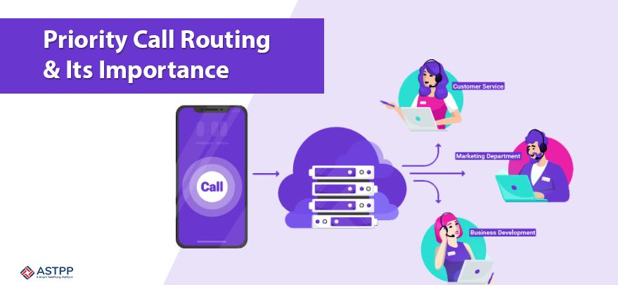 Priority Call Routing and Its Importance in the VoIP Industry