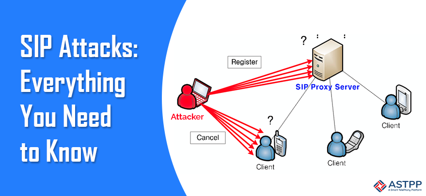 SIP-Attacks-Everything-You-Need-to-Know